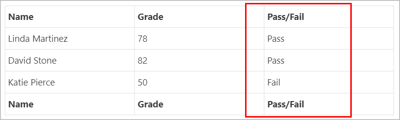 GravityView table layout on the front end showing pupil's grades including who passed and who failed.