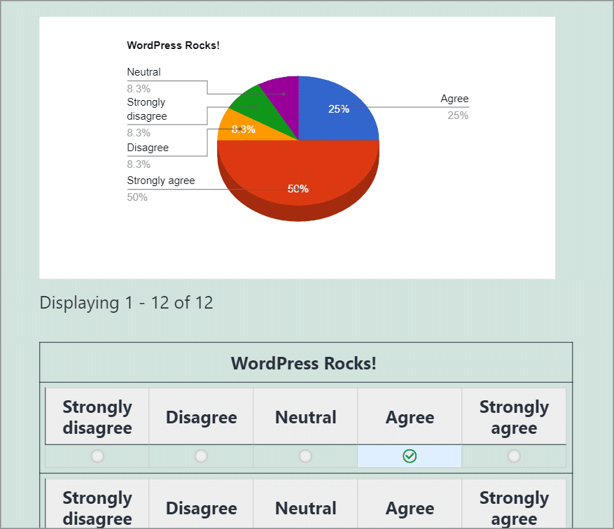 A pie chart above a table View on the front end