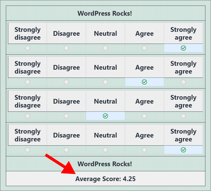 A View displaying survey results on the front end with the calculation for average score showing in the footer