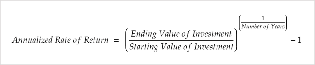 The formula for calculating the Annualized Rate of Return